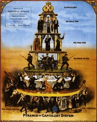 piramide sociale
